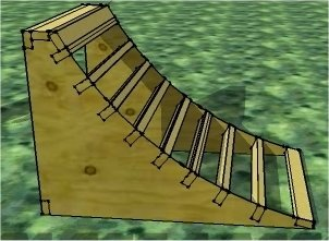 Skateboard Ramp Plans Kicker